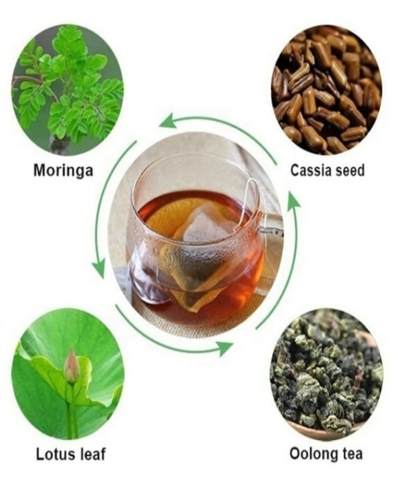 71428-Days-Detoxtea-Bags-Colon-Cleanse-Fat-Burning-Weight-Loss-Products-For-Man-and-Women-Belly-Slimming-Product-4001080762804
